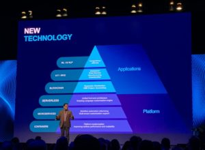 Acumatica's New Technology Overview